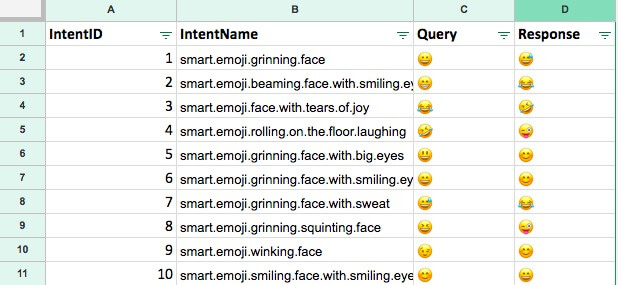 Googlesheet of Emoji and Emoji Responses